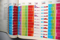 FFFFOUND! | 1969, again (Soulellis Studio) #infographics