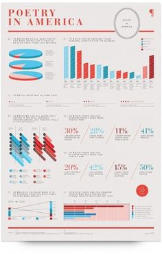Inspirational Infographic Roundup UW Design Show 2011 on Datavisualization.ch #information #visualization #poster