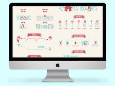 Wedding info graphics (Web version) #invite #multiply #invitation #infographics #infographic #serif #texture #info #stats #poster #music #graphics #wedding