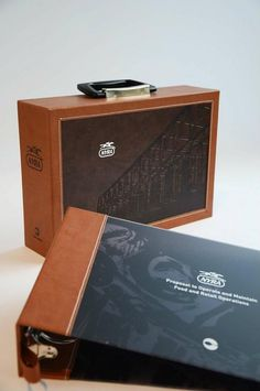 pricey presentation kit