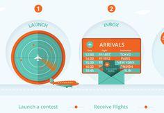 FlightFox illustration on Behance #infographics #infographic #graphic #travel #texture #ui #illustration #plane #fly #info #airport #bespoke #web