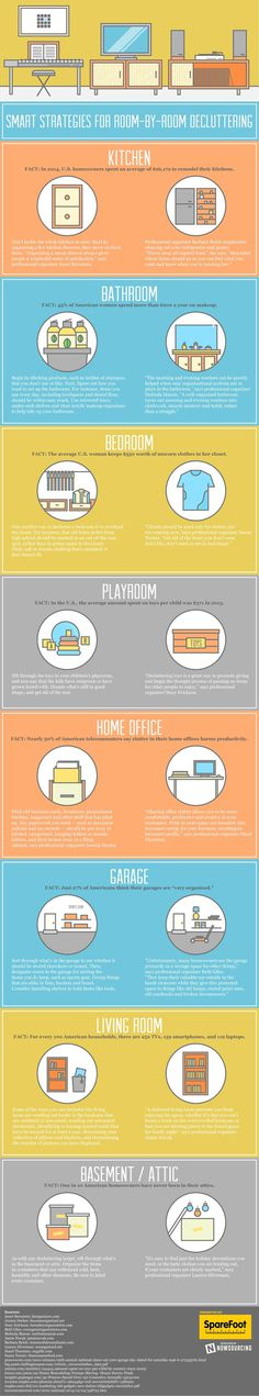Decluttering doesn't have to be daunting.Learn tips and tricks from this infographic.