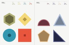 Harvard Art Museum #infographic