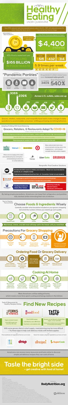 Across the U.S., grocery and drug store sales are up. Here's how you can adapt to eating with social distancing.