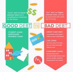 Credit Card Debt Settlement Process