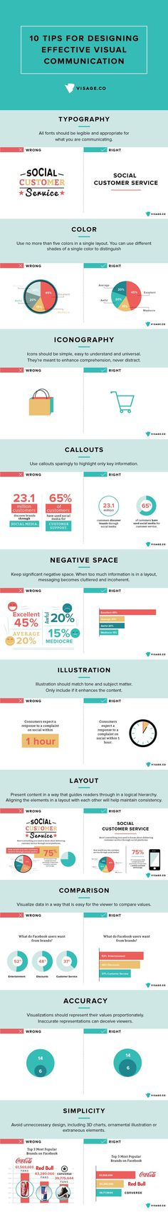 Your Guide To Designing Effective Visual Communication – infographic #infographics #designing #visual #communication