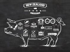 Dribbble - NZ Pork by Chris Leskovsek #type #illustration #vintage #logo