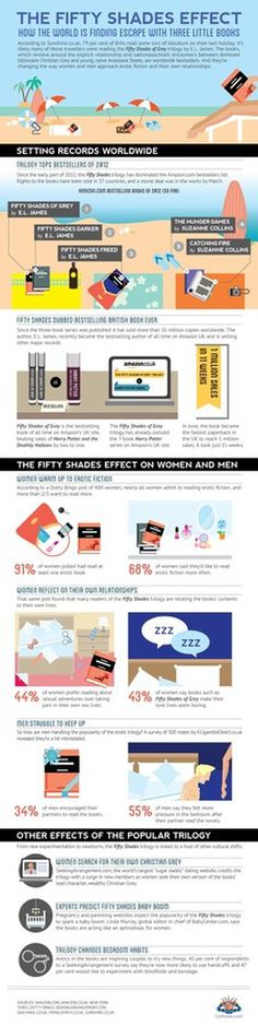 Holiday reading Fifty Shades of Grey #fifty #of #infographic #books #shades #grey
