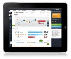 iMEData iPad Application on the Behance Network #ipad #interface
