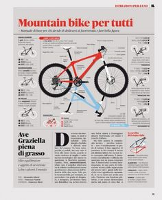 IL - Mountain bike per tutti | Flickr - Photo Sharing! #mountain #infographic #muzzi #franchi #bike #editorial #francesco