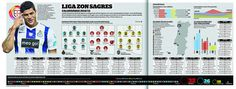PORTUGAL ZON SAGRES LEAGUE 2012