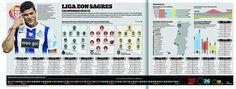 PORTUGAL ZON SAGRES LEAGUE 2012