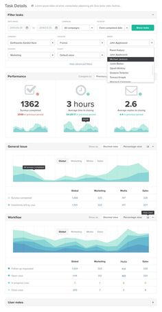 Dribbble 1 tasks #infographic #blue #data #graph #charts