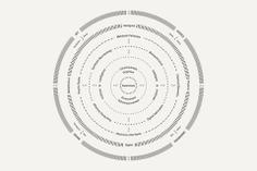 Wallpaper Neri Oxman Krebscycle Spinstudio 03