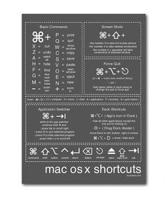 Adobe tutorials etc. / mac shortcut chart #shortcuts #poster #mac