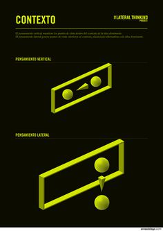 The LATERAL THINKING Project Contexto by Ernesto Lago #abstract #spheres #isometric #infographic #black #3d #green
