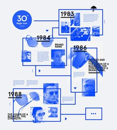 30 years Russia and Police moved along different paths. Their life paths connected in 2013: the brand Police officially comes into Russia and runs promotional website that invites us to go back in time and see the stages of our life paths: police30.ru