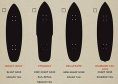 Stormy Monday Goods #skateboards