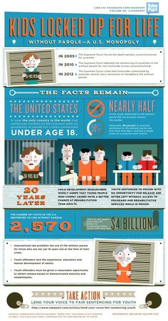 Kids Locked Up For Life: A TakePart Infographic #locked #up #life #juvenile