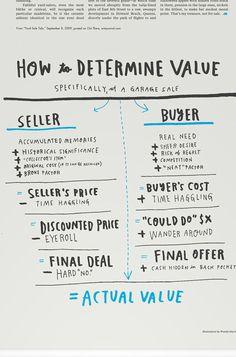 wendy-value