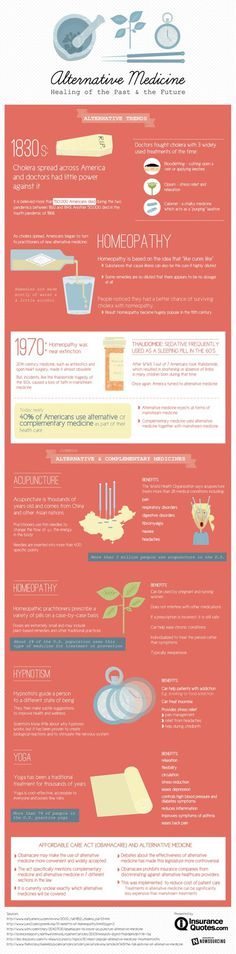 Alternative Medicine: Healing of the Past and the Future #alternative #hypnotism #healing #cholera #homeopathy #infographic #health #medicine #heal #acupuncture #obamacare #yoga