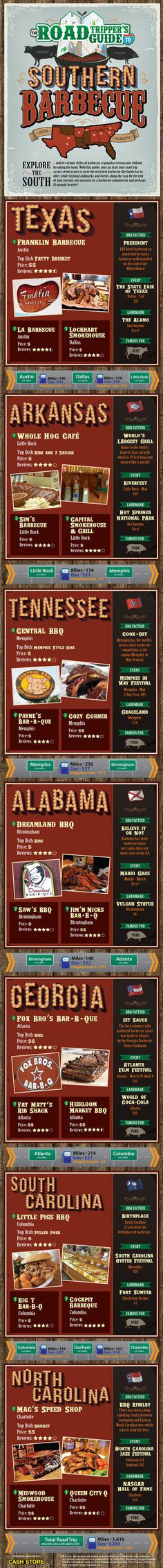 The Road Tripper's Guide to Southern Barbecue #infographic #food #bbq #road trip #austin #texas #north carolina #dallas #memphis #vacation #