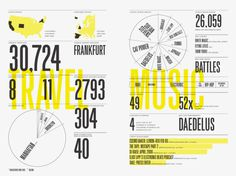 feltron #map #typography #chart #infographics #feltron #graph #information design #information architecture