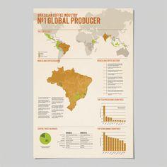 UW Design 2012 #info