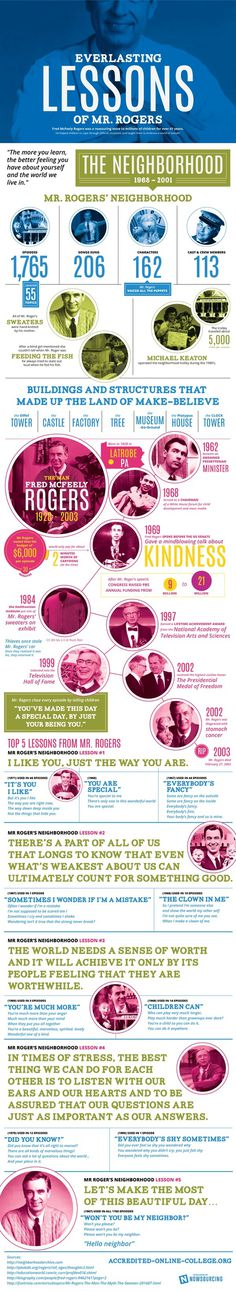 Everlasting Lessons from Mr. Rogers #infographic