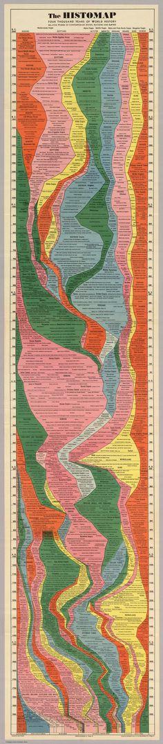 HistomapFinal #old #maps #poster