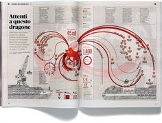 Francesco Franchi – Projects #infographics #informationdesign