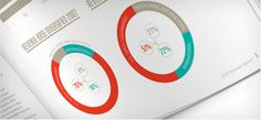 Herman Miller #ring #chart #annual #report