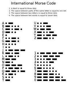 File:International Morse Code.svg - Wikipedia, the free encyclopedia