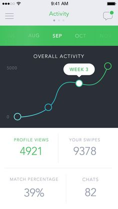 Overall Activity by Ari #iphone #ios #mobile #widget