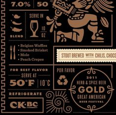 Copper Kettle Mexican Chocolate Stout Label #packaging #brew #stout