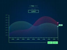 #blue #chart #currency #dashboard #data #graph #green #interface #money #statistic #stats #widget