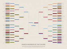 MGMT_BY_THE_COLORS.gif (2850×2113) #march #madness #design