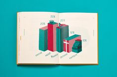 #book #illuminaten #bookbinding #relief #yellow #green #blue #multiply #screenprint #typography #illustration #infographic
