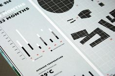 onlab | projects #graphicdesign #diagrams #illustrations