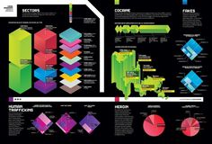 Luke Shuman Design #infographics #datavisualization #infography