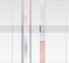 Code Lines on Behance