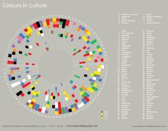 We Love Infographics — Colours in culture by David McCandless & Always... #infographics #color #we #data #visualization #mccandless #david #love