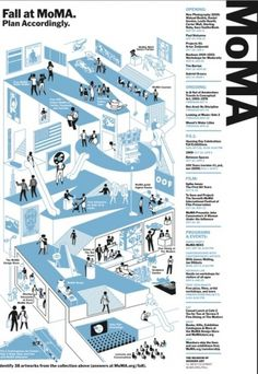 Christoph Niemann / portfolio / MoMA #design #illustration #niemann #moma #christopher