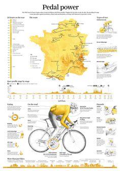 Infografia, infographic