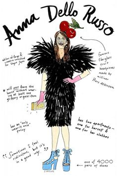 Illustrations Of Fashion's Biggest Icons - DesignTAXI.com #fashion #illustration #icon