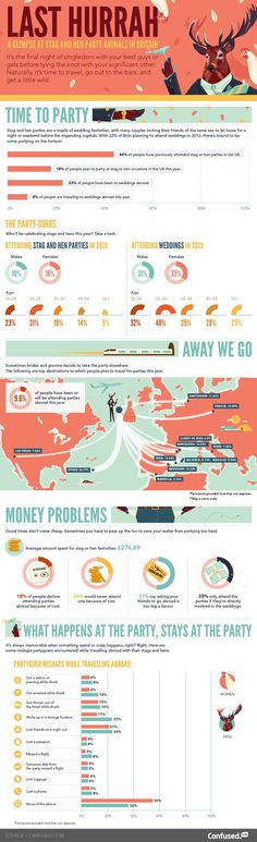 Stag and hen #infographics