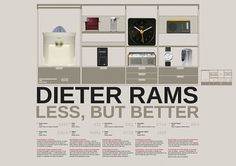 Dieter Rams: Less, But More on the Behance Network #design #industrial #rams #poster #dieter #typography