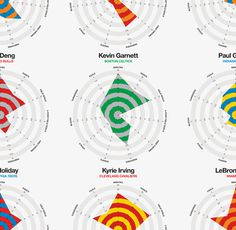 nba, sports, graph, infographic, information, data, basketball, green