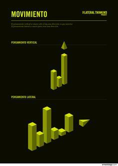 The LATERAL THINKING Project: Movimiento.by Ernesto Lago #infographics #creativity #de #thinking #datavis #lateral #illustration #ernesto #bono #lago #edward