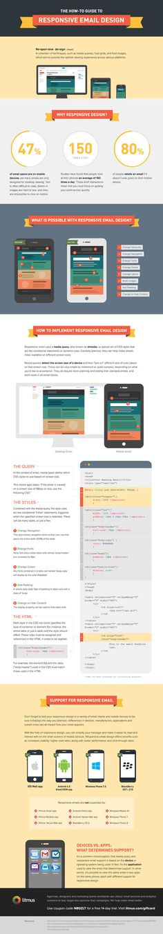 The How To Guide to Responsive Email Design [Infographic] #infographic #color #colors #app #scheme #web